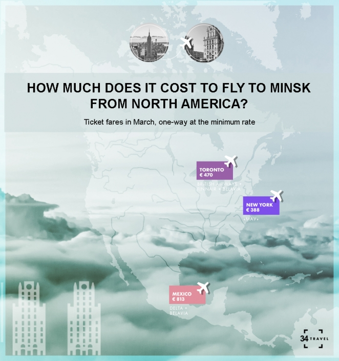How Much does it cost to fly to Belarus from Europe and America? INFOGRAFIC